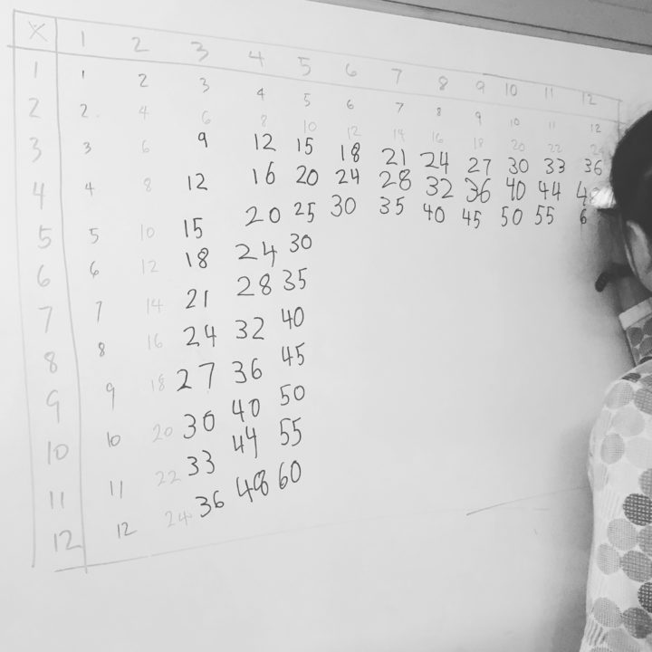 Building times table